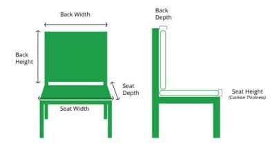 Choosing the Right Height for Cushion Seating